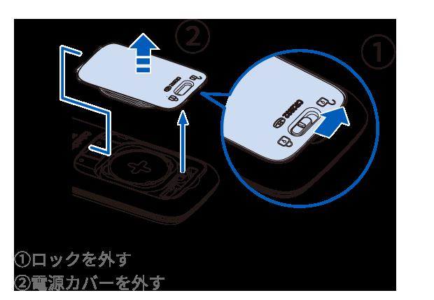 電池交換の手順イメージ