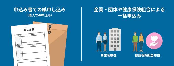 紙申込みや団体単位での申込みのイメージ画像